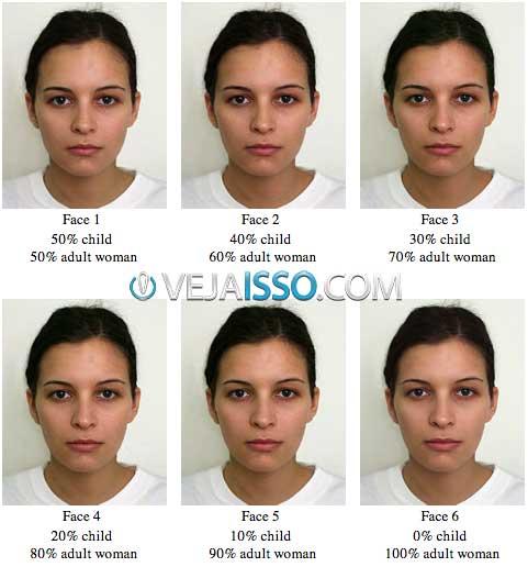 Fisionomia do rosto dos bebes é dada pela proporcao entre nariz, olhos, sombrancelhas e nariz
