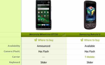 Como escolher um celular e tablet com Android - Comparar celulares e tablets Android