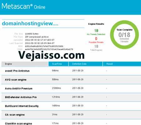 Antivírus online - Verificar vírus em downloads e arquivos grátis