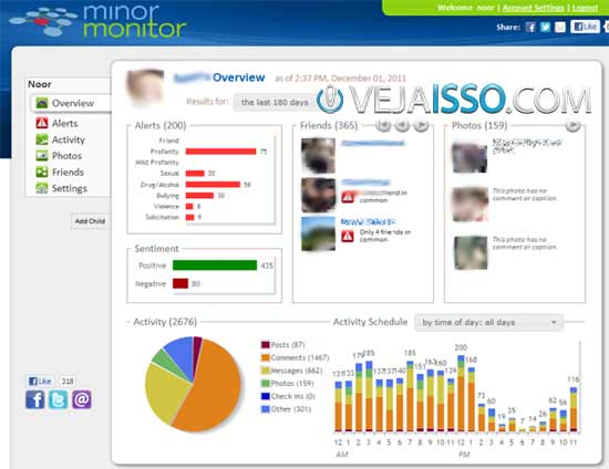 Minor Monitor oferece as informações referentes aos comentários, influências, fotos - tudo o que envolver seu filho ou filha na rede social pode ser monitorado