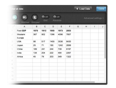 Infogr.am um dos grandes sites para criar infográficos grátis com editor estilo excel