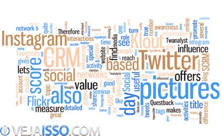 Wordle permite criar infograficos baseados na densidade e importância das palavras