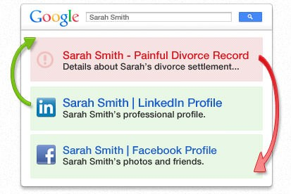 Como fazer seu nome aparecer nas primeiras posicao do Google quando pesquisam seu nome