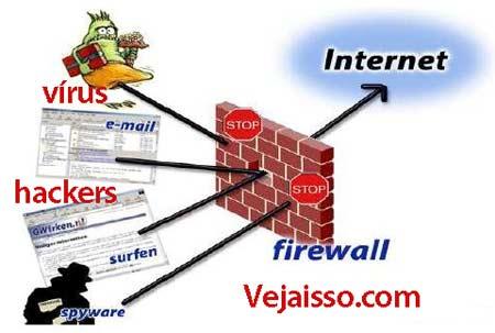 Usar um programa de firewall protege seu computador e hackers e malwares que tentarem invadir seu computador pela rede e internet