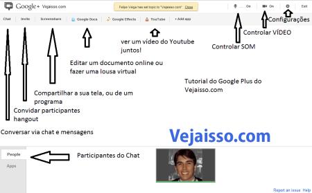 Como usar Google Hangout para fazer videoconferência