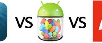 Comparação iOS 6, Android 4.2 e Windows Phone 8 - Esta análise agora é mais importante do que a de hardware do celular e tablet