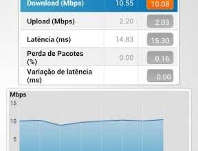 Teste velocidade celular oficial da Anatel - Não apenas te informa com precisão qual sua velocidade de download, upload, perda de pacotes e latência, como também ajuda a Anatel a obter essas informações
