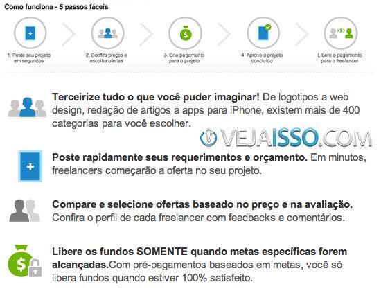 Freelancer.com o maior site de freelancers do mundo chegou agora o Brasil em português!