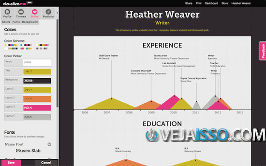 Visualize.me O mestre dos infográficos de currículo, permitindo criar e imprimir em uma camiseta personalizada