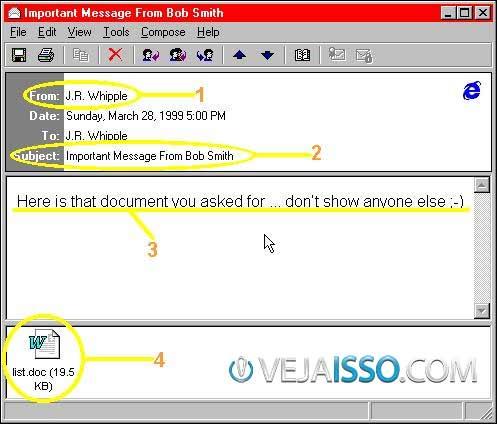 Vírus Melissa fingia ser uma lista de passwords e logins de sites pornograficos, mas na verdade infectava e mandava por email para todos os contatos
