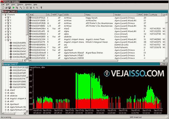 Programa wifi consagrado por obter informações precisas de segurança, rede, sinal e potência, além de analisar pacotes para testar seguranca como os hackers invadem redes
