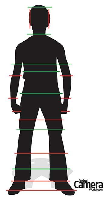 Como e onde cortar para compor uma foto de uma pessoa adequadamente