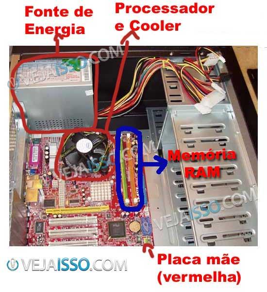 Exemplo de componentes internos de computador que devem ser mantidos para que o computador consiga ligar a fim de verificar erros em cada um dos componentes do PC que não liga