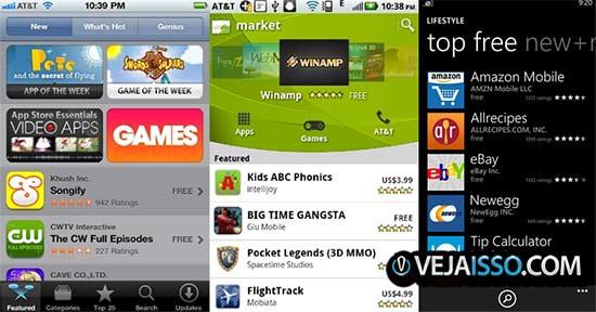 As lojas do iTunes App Store, Google Play do Android e Windows Phone da Microsoft oferece apps diferentes nao apenas em estilo mas em funcionamento, sendo as duas primeiras as mais maduras
