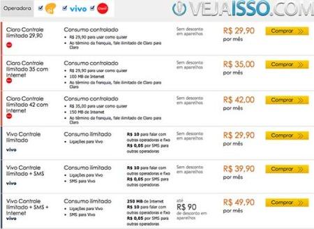 Pricez permite comparar milhares de ofertas e tipos de plano para determinar qual o mais justo usar ate 40 mil combinacoes para comparar plano de celular e tablet