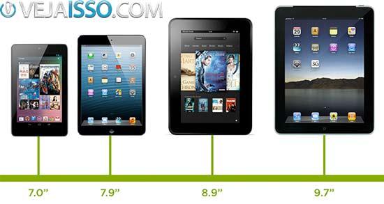 Tamanho da tela do tablet e as dimensões do tablet devem estar relacionadas intimamente a utilidade do tablet para você a  fim de definir como comprar tablet perfeito