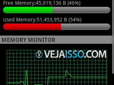 Memória RAM usada extensivamente e mal uso do poder de processamento do chip do smartphone (threads) pode levar o celular a travar, ocasionados pelos apps e as vezes pelo próprio sistema