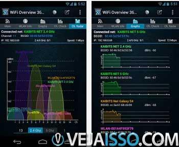Wifi Overview 360 mostrando como as redes de wifi nessa região se distribuem em relacao aos canais e a qualidade do sinal em relação ao tempo